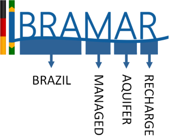 Bramar Overview Picture